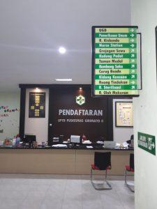 Papan Nama Ruangan Daftar Petugas Pemberi Pelayanan Dan Kemudahan